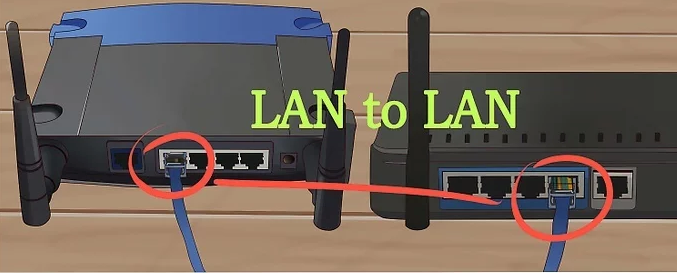 How to Connect two Routers(Bridging Routers)
